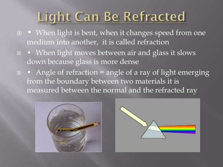 Light Can Be Refracted
