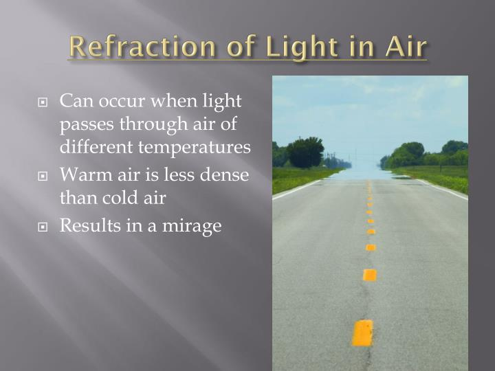 Refraction of Light in Air