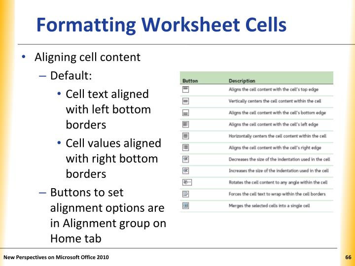 Formatting Worksheet Cells