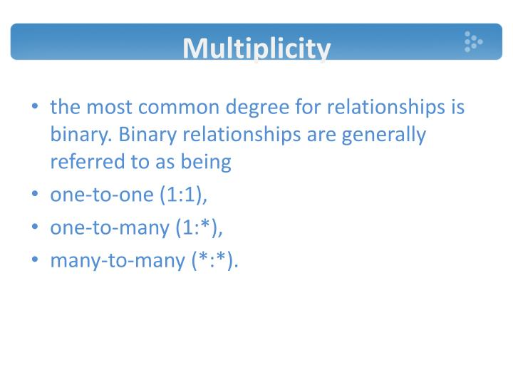 Ppt chapter 5 entityrelationship modeling powerpoint presentation multiplicity ccuart Choice Image