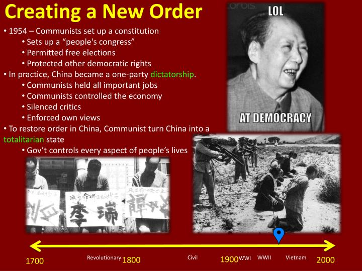 Creating a New Order