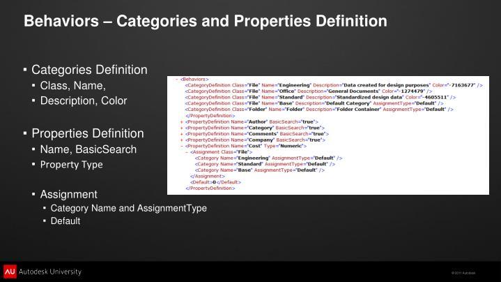 Behaviors – Categories and Properties Definition