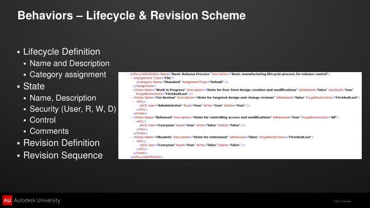 Behaviors – Lifecycle & Revision Scheme
