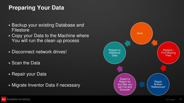 Preparing Your Data