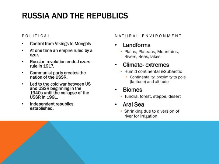 Russia and the republics2