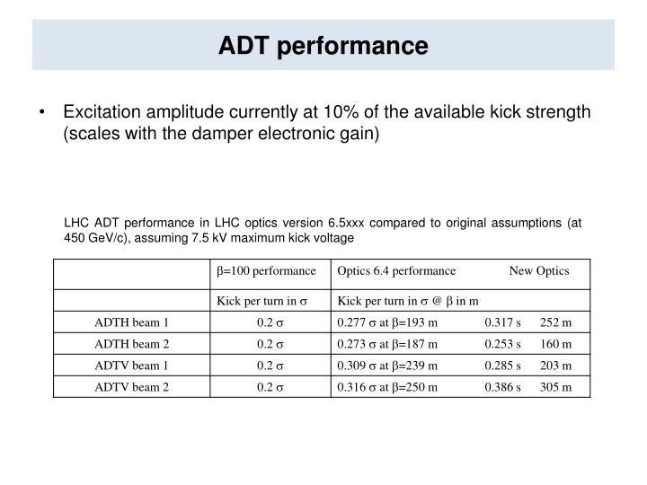 Adt performance