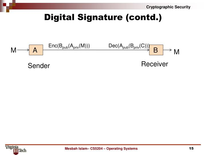 Digital Signature (contd.)