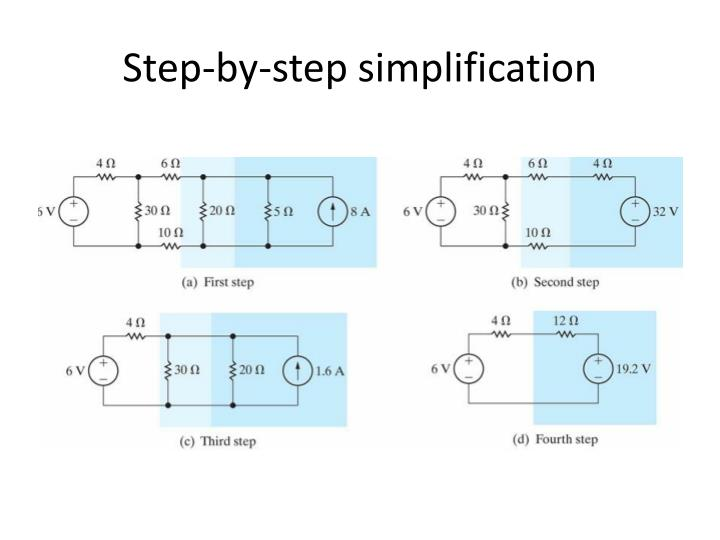 Step-by-step simplification