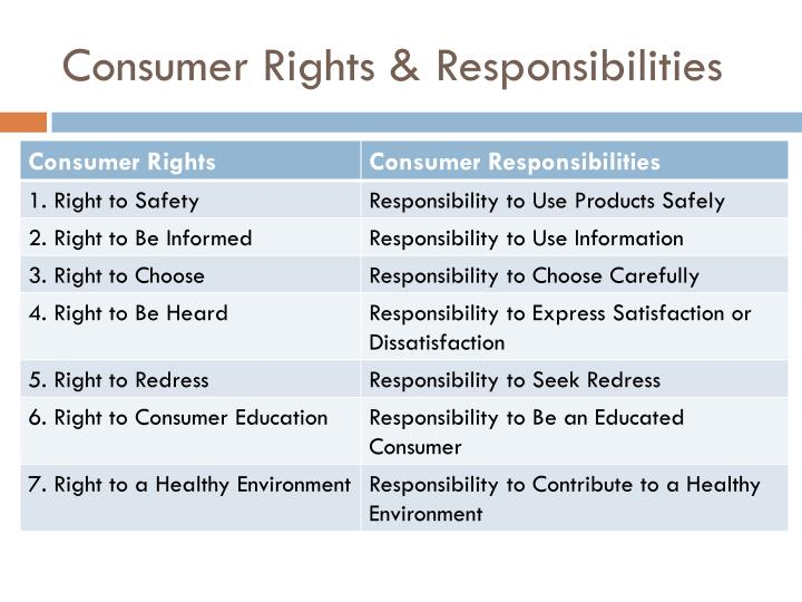 personal responsibility with your education Common sense education provides educators and students with the resources they need to harness the power of technology for learning and life find a free k-12 digital citizenship curriculum, reviews of popular edtech apps, and resources for protecting student privacy.