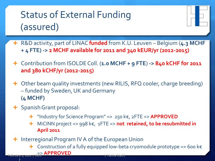 Status of External Funding