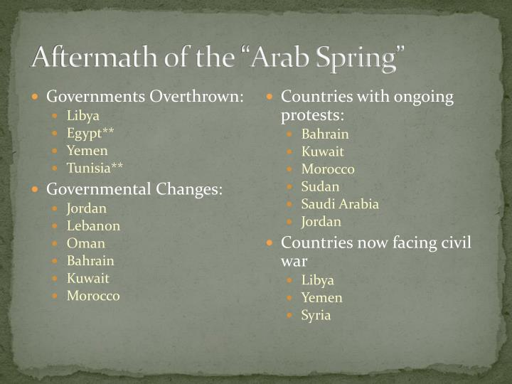 Governments Overthrown: