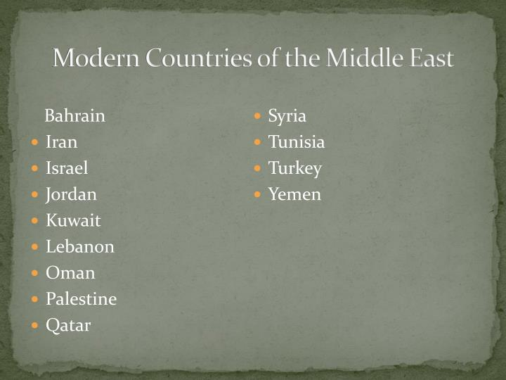 Modern Countries of the Middle East
