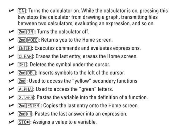 expressions, and more. Here are the keystrokes that show you how: