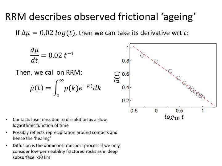 RRM describes observed frictional 'ageing'