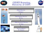 gidep reporting hierarchy at gsfc