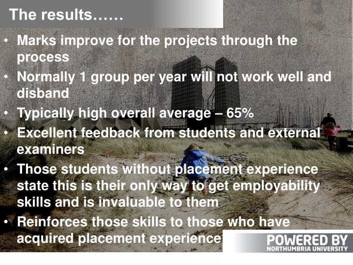 Marks improve for the projects through the process