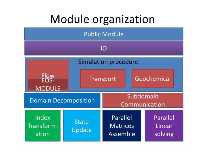Public Module