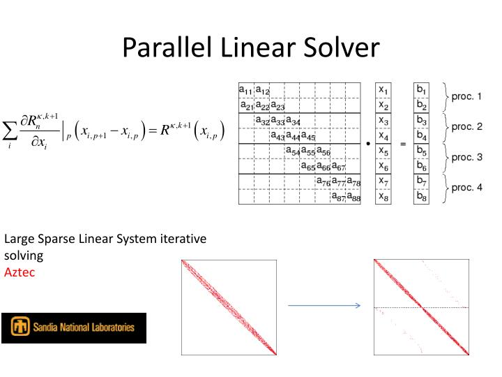Parallel Linear Solver