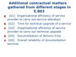 additional contractual matters gathered from different stages in e 803