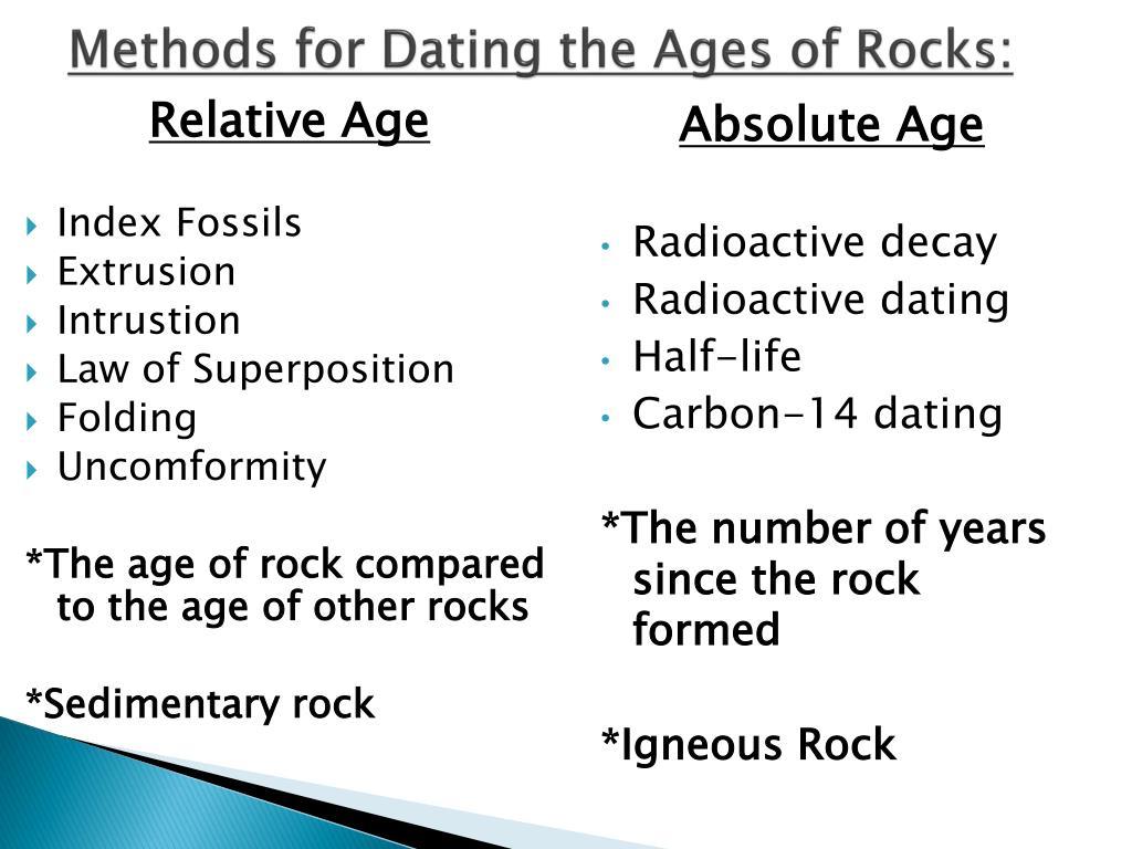 Radioaktive dating igneous rocks