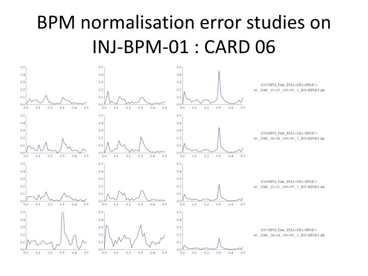BPM normalisation error studies on INJ-BPM-01 : CARD 06