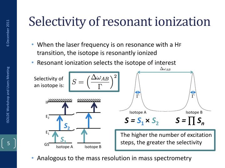 Selectivity of resonant ionization