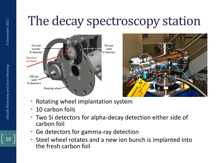 The decay spectroscopy station