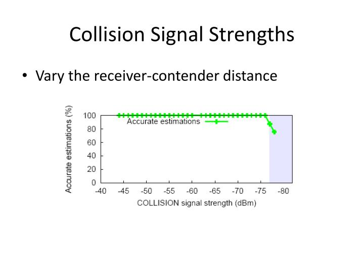 Collision Signal Strengths