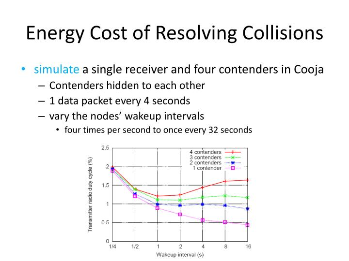 Energy Cost of Resolving Collisions