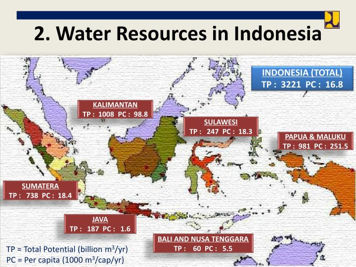 2. Water Resources in Indonesia
