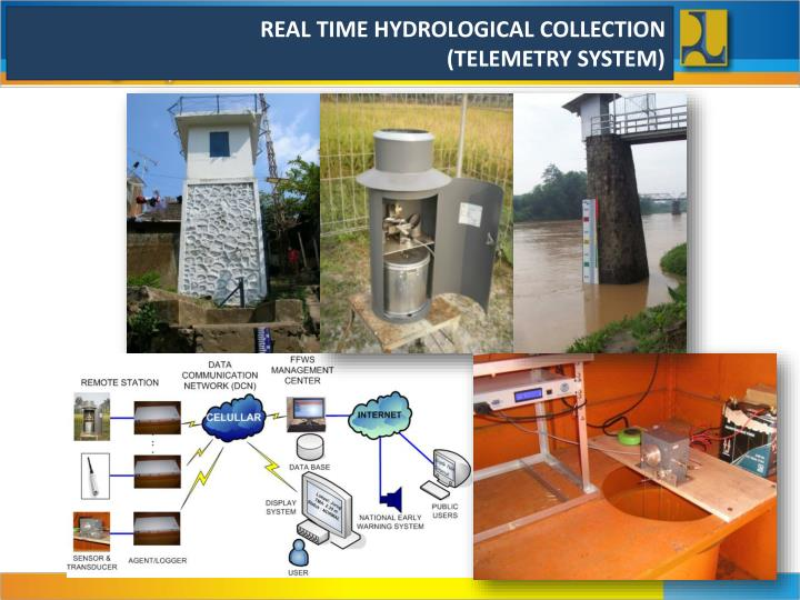REAL TIME HYDROLOGICAL COLLECTION