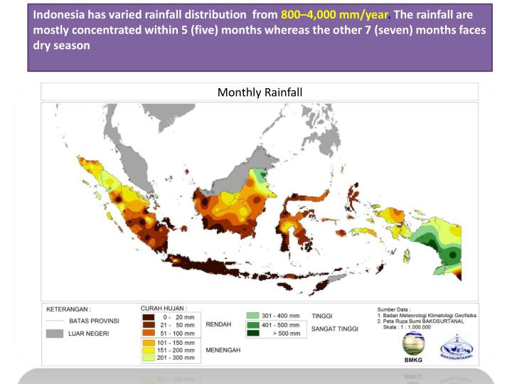 Indonesia has varied rainfall distribution  from