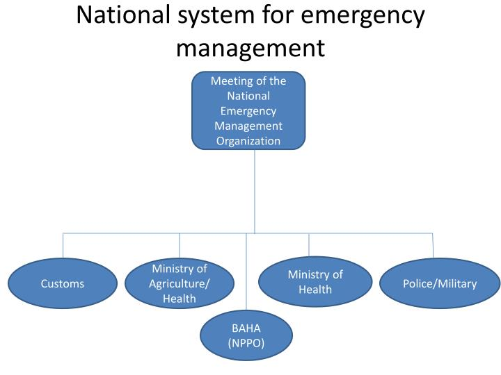 National system for emergency