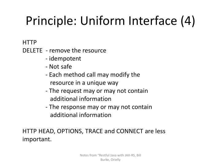 Principle: Uniform Interface (4)