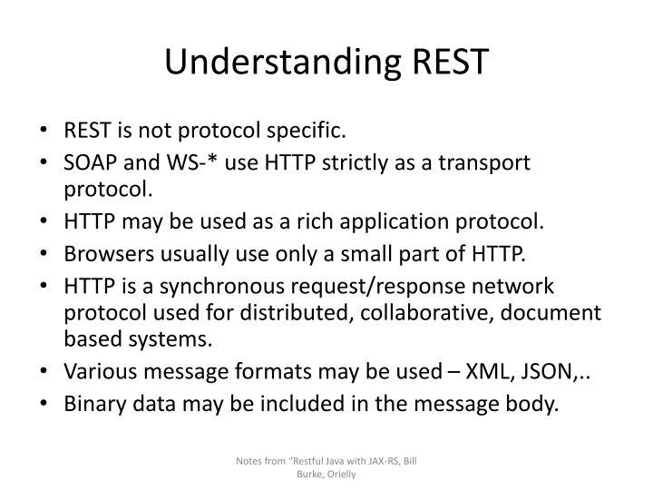 Understanding REST