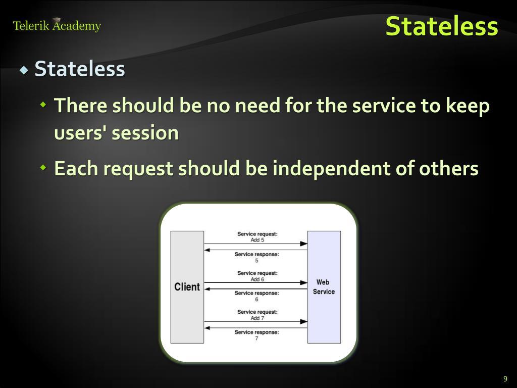 PPT - Web Service Testing PowerPoint Presentation - ID:2562269