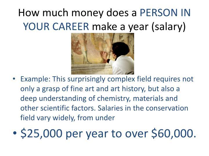 How Much Money Does Graphic Designer Make Per Year