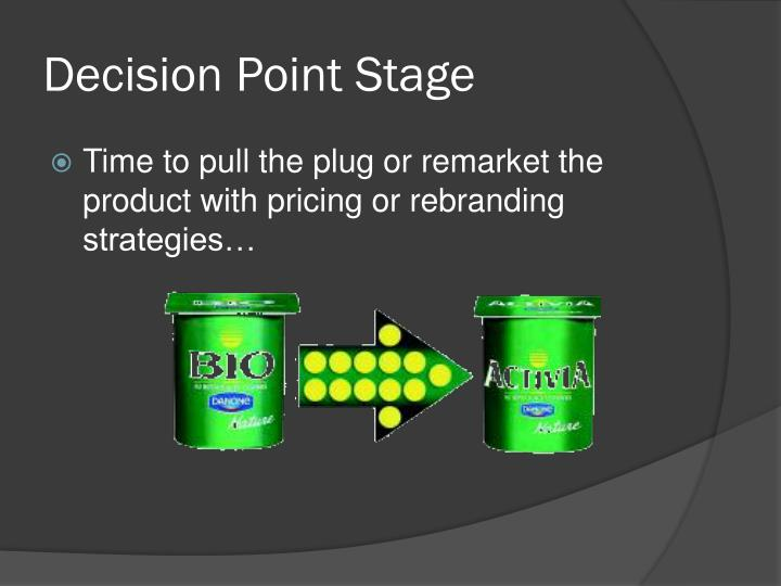 Decision Point Stage