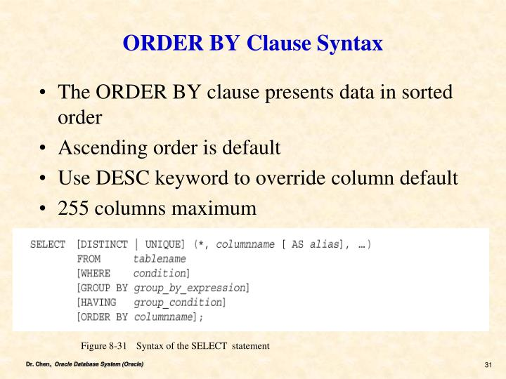 ORDER BY Clause Syntax