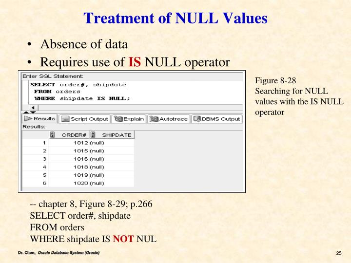 Treatment of NULL Values