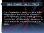 parallelogram law of forces1