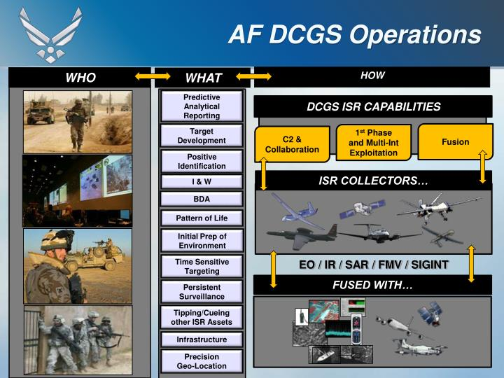 Ppt Air Force Isr Reach Back Distributed Common Ground