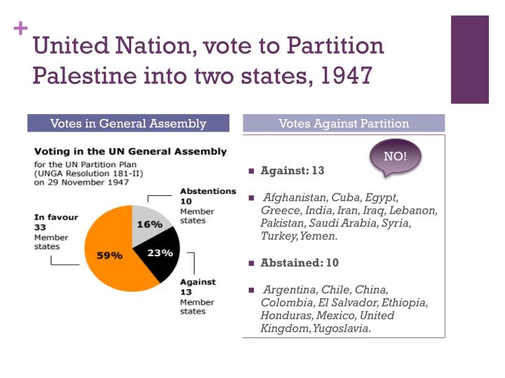 United Nation, vote to Partition Palestine into two states, 1947