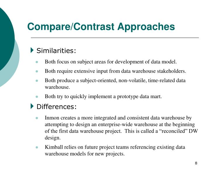 Compare/Contrast Approaches