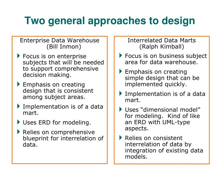 Enterprise Data Warehouse (Bill