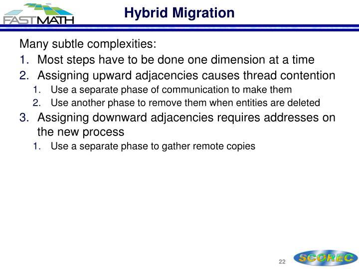 Hybrid Migration