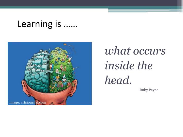 Learning is ……