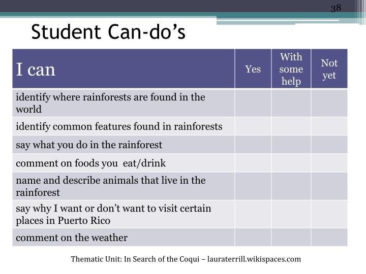 Student Can-do's