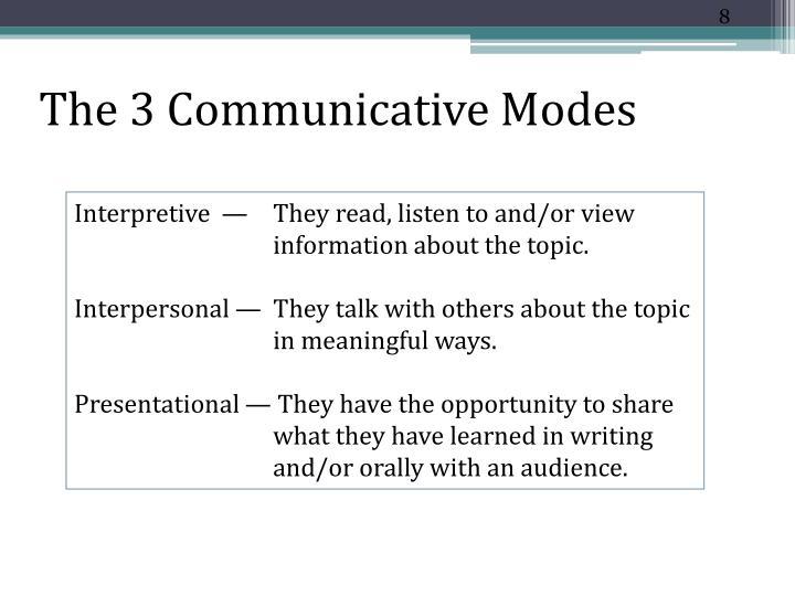 The 3 Communicative Modes
