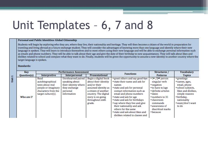 Unit Templates – 6, 7 and 8